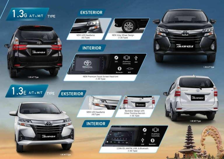 Eksterior New Toyota Avanza Facelift 2020