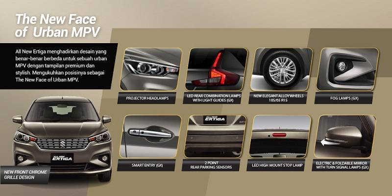Exterior All New Suzuki Ertiga