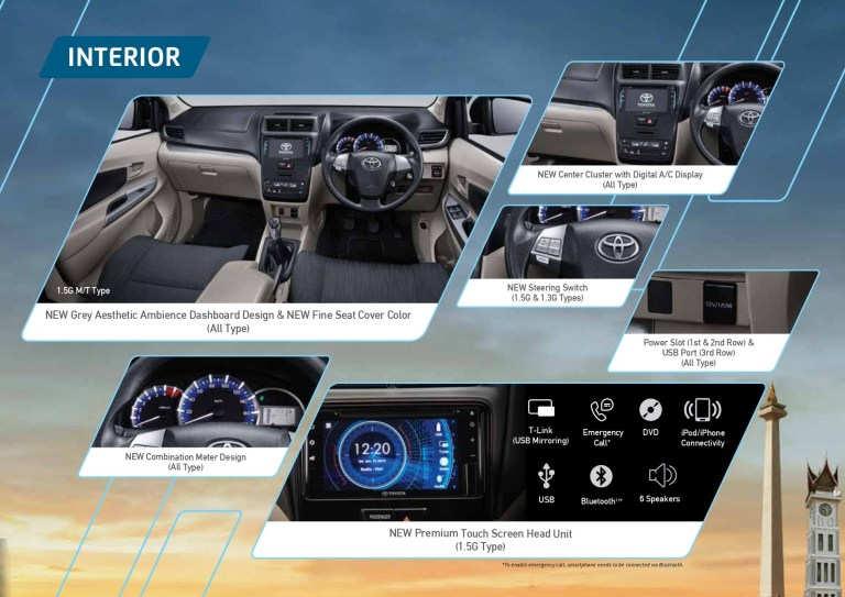 Interior New Toyota Avanza Facelift 2020