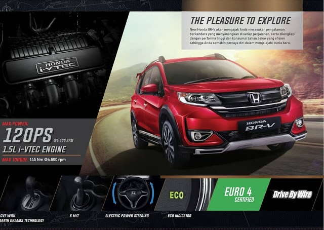 Mesin New Honda BRV Facelift 2020